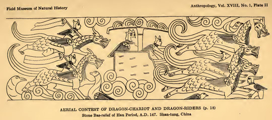Aerial-contest-of-Dragon-Chariot